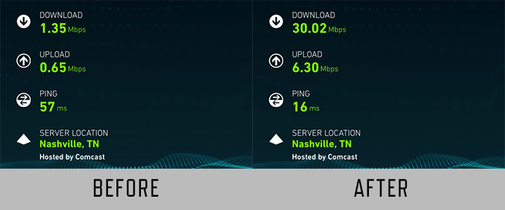 The before and after of the speed test
