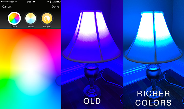 Philips hue with richer colors a comparison at home in The color blue makes you feel