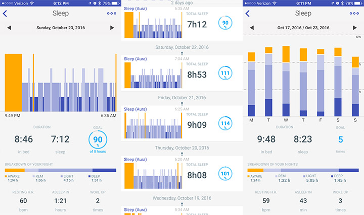 Sleep Tracking with the Aura